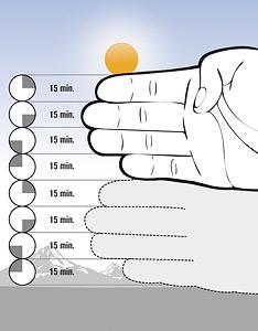 Calculá las horas restantes de luz solar